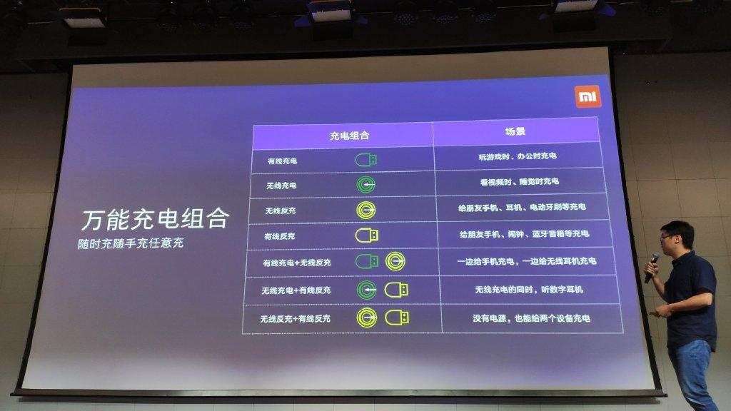 Беспроводная зарядка Xiaomi на 30 Вт
