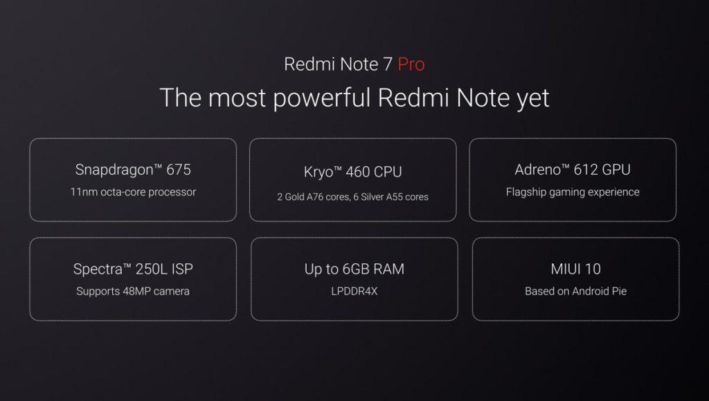 Redmi Note 7 Pro дата выхода сегодня