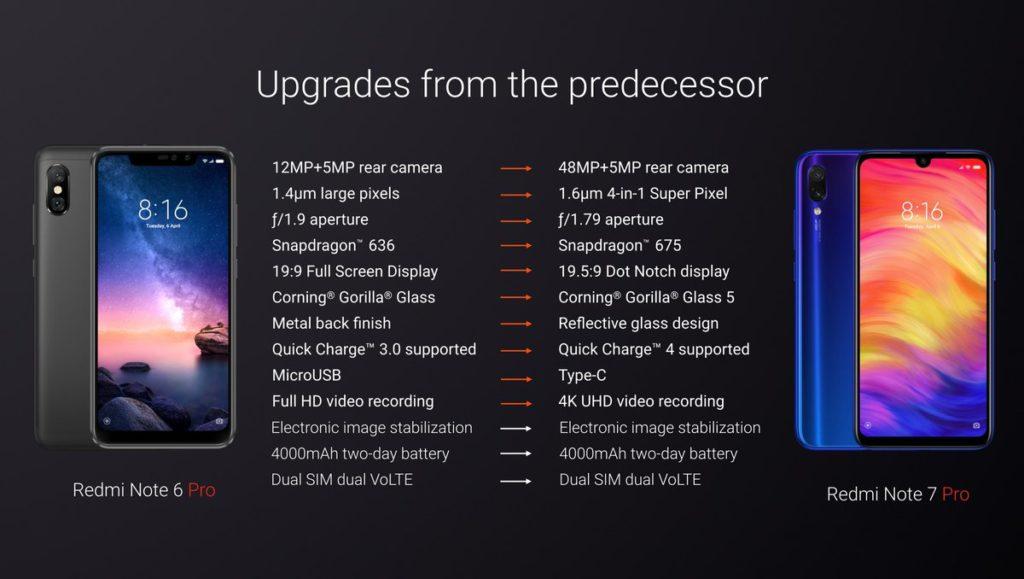Redmi Note 7 Pro характеристики