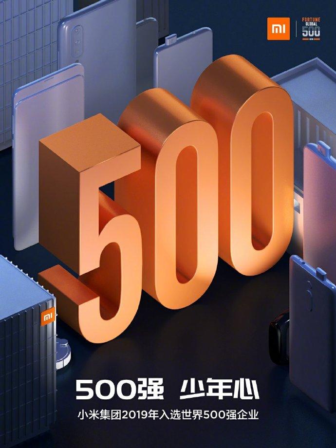 Xiaomi в рейтинге Fortune Global 500 (2019)